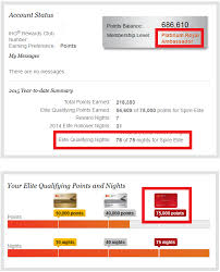 ihg reward chart and the new ihg rewards club top tier status level name is