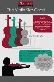 Violin Sizes Choosing The Right Size Violin Sizes Violin