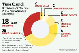 Wheres The Boss Trapped In A Meeting Wsj
