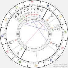 Albert Einstein Birth Chart Horoscope Date Of Birth Astro