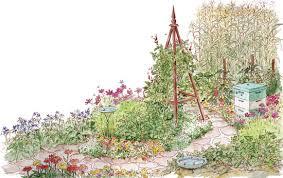 Small Picture Pollinator Garden Design Garden Design And Garden Ideas