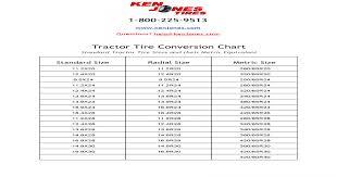 Tractor Tire Conversion Chart Kenjonestiresb 1 800 225