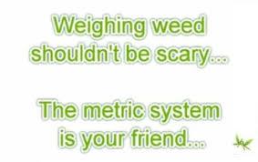 Weed Weight Chart Video How To Weigh Marijuana
