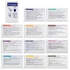 Pharmacology Flashcards For Nursing Students