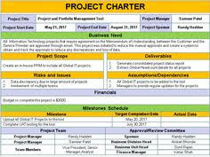 project charter sample project charter google search project management pinterest