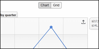 Net Charting Version History