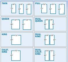 california king mattress vs king. Incredible Full Bed Vs Queen Size Comparison Guide Cal King Mattress California