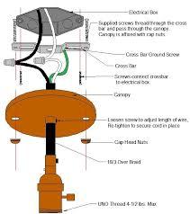 pendant wire canopy diagram grand