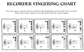 Recorder Notes Chart 4 Steps To Master The Recorder Notes West Music