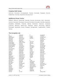 Resume Power Verbs Insrenterprises Ideas Collection Resume Power