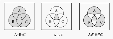 Venn Diagram And Set Notation Solved Give A Set Notation For Areas Of Venn Diagrams Usi