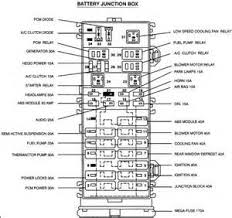 similiar 1998 mercury sable fuse box diagram keywords 2001 mercury sable fuse box diagram lzk gallery