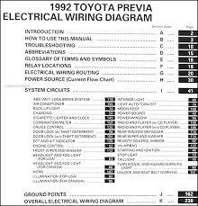 lexus is 250 wiring diagram wiring diagram simonand 1995 toyota camry wiring diagram at 1996 Toyota Camry Radio Wiring Diagram
