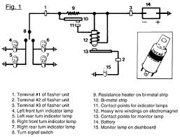 wiring diagram for turn signal flasher the wiring diagram turn signals moss motoring wiring diagram