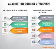 assignment help writing help online assignment help best assignment s    Matlab Programming   LinkedIn Canada University Assignments Homework Help  Online Matlab Projects  University Assignments