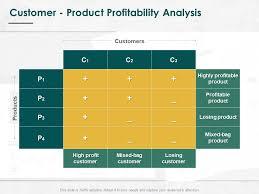 Product Profitability Analysis Excel Customer Product Profitability Analysis Ppt Powerpoint