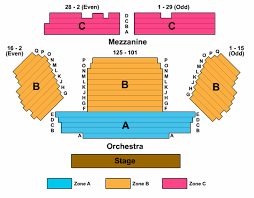 New World Stages Seating Chart Theatre In New York