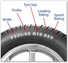 Car Tyre Chart Tyre Sizes And Profiles Tyre Ratings Explained