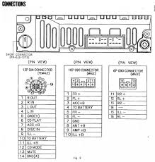 kenwood double din stereo wiring diagram wiring diagram for you • wiring diagram for kenwood car stereo wiring library rh 40 akszer eu kenwood kdc 108 stereo wiring diagram kenwood wiring harness diagram colors