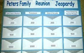 Jeopardy Game Template Template WordPress Free Bible Trivia Ii Iii Printable Jeopardy Game ...