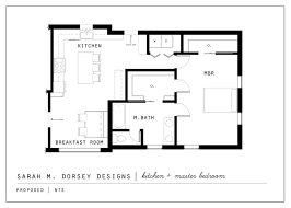 Master Bedroom Remodel Creative Plans Home Design Ideas Impressive Master Bedroom Remodel Creative Plans