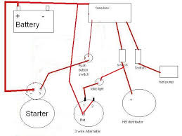 chevy wire alternator diagram wirdig go back gt gallery for gt chevy 350 starter wiring diagram