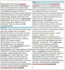 Диссертация жены Кириленко является плагиатом Документы  Сравнение докторской диссертации К М Кириленко 2015 Киев со статьей О Ю Щербиной Яковлевой 2004