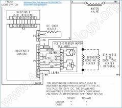 whirlpool fridge wiring diagram dynantefo szliachta org whirlpool refrigerator compressor wiring diagram whirlpool fridge wiring diagram dynantefo