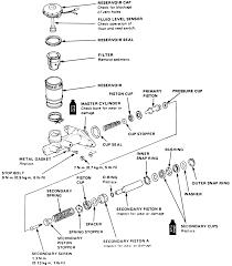 Ford brake line diagram awesome repair guides brake operating system