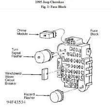 1995 jeep grand cherokee power window wiring diagram 1995 1993 jeep grand cherokee power window wiring diagram jodebal com on 1995 jeep grand cherokee power