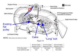 wheel horse manuals wiring diagrams wirdig wiring diagram for mtd yard machineon wheel horse tractor wiring