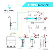 water filter system diagram. Unique System Pelican Water Systems Reviews Small Size Of Simple Diagram Home Filtration  System Whole House Filter S  Filters  Throughout Water Filter System Diagram A