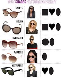Sunglasses For Your Face Shape This Is So Cool Charts Like