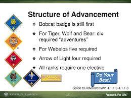 Cub Scout Advancement Delivering Adventure Ppt Download