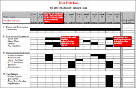 Gantt Chart For Restaurant Opening Your New Restaurant What To Do What Not Do To