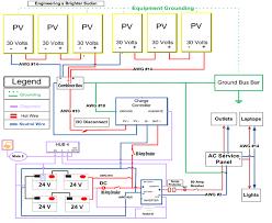 wiring diagram solar panel intergeorgia info Wiring Diagram For Solar Power System diy solar panel system wiring diagram facbooik, wiring diagram wiring diagram for solar panel system