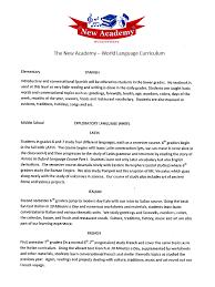 Conversational Spanish Worksheets - Checks Worksheet