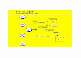 40 Flow Chart Template Excel Markmeckler Template Design