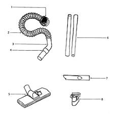 eureka mighty mite parts model 3685b sears partsdirect hose