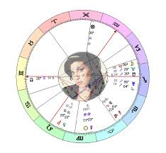 Astrological Association Of Great Britain Who Was Amy
