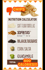 Chipotle Nutrition Chart Chipotle Mexican Grill Survival Guide Best And Worst