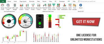 Excel Dashboard School Dashboard Tools Kpi V811 Dashboard