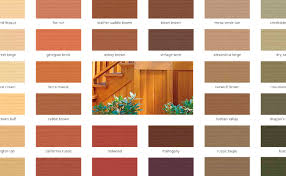 Benjamin Moore Paint High Quality Paint St Louis