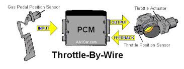 electronic throttle control electronic throttle control schematic