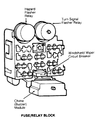 Jeep turn signal flasher location lincoln town car fuse box diagram at justdeskto allpapers