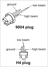 9004 wiring pinout on 9004 images free download images wiring diagram Sealed Beam Headlight Wiring Diagram 9004 wiring pinout on 9004 wiring pinout 1 9004 bulb diagram 9007 wiring H4 Headlight Wiring Diagram