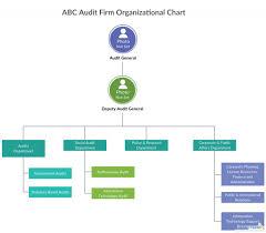 039 Template Ideas Chain Of Command Wondrous Flow Chart