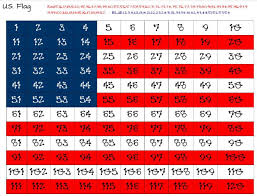 U S Flag Hidden Picture On 120 Chart