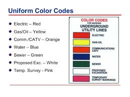 Gas Code Chart Gas Cylinders Gas Cylinders Colour Coding Chart