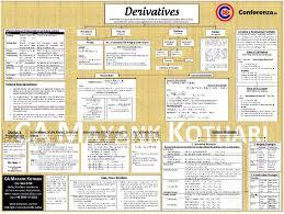 Sfm Chart Sfm Old Syllabus Ca Mayank Kothari Charts Ca Study Ca